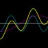 How two waves interfere to produce a third resultant wave
